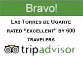 hotels in Arequipa Peru